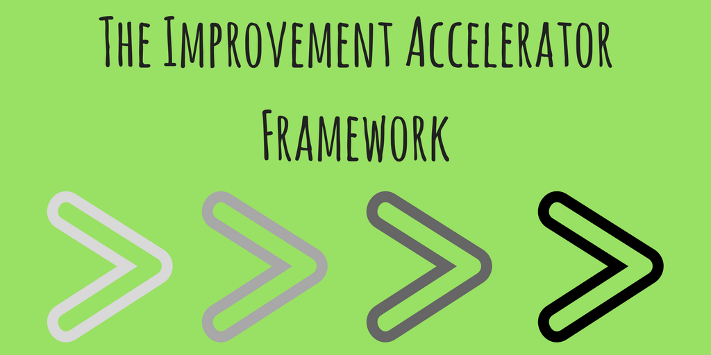 Continuous Improvement Accelerator Framework